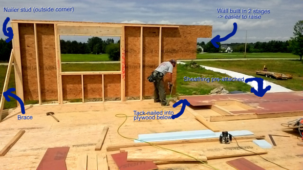 Forward planning, before raising the second-floor west stud wall.