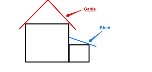 A quick refresher: gable roof vs. shed roof.