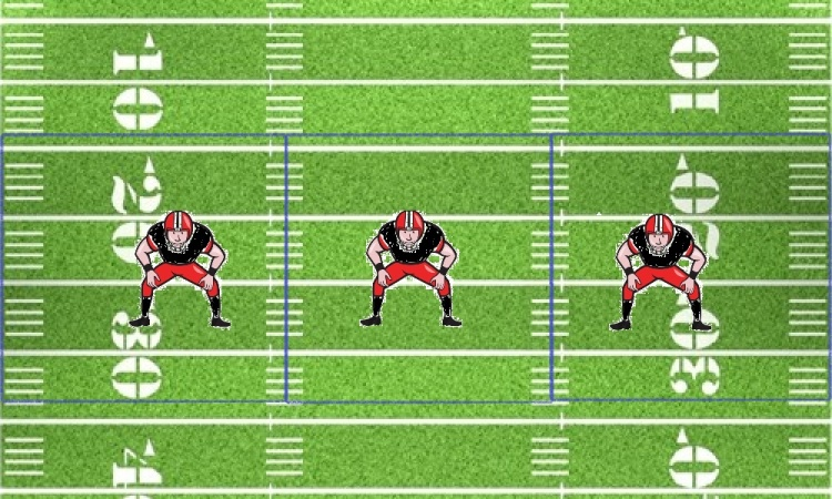 Three linebackers cover their tributary areas.