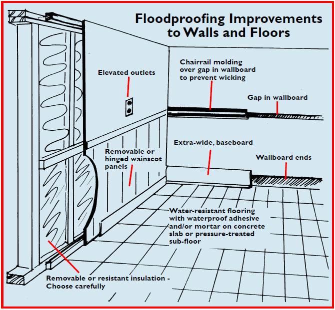 LA_floodproof