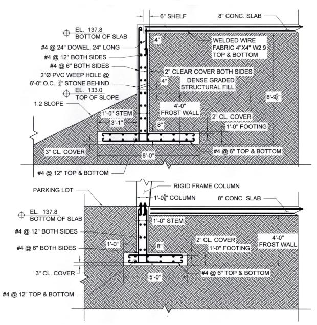 Retaining Order – PERCH Engineering