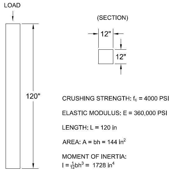 columns_example