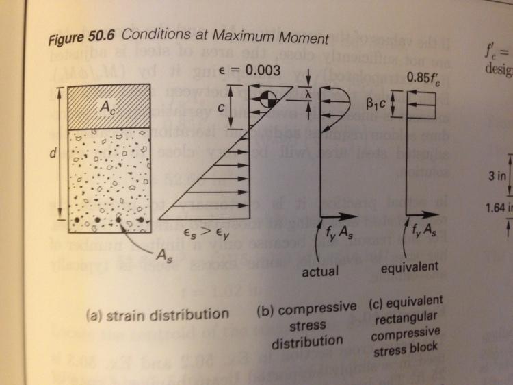 ConcreteMath