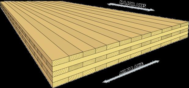 Wood_CLT